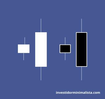 velas-curtas-vs-longas