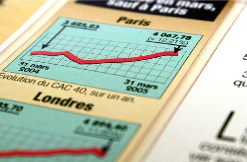 O que é Price Action Trading? Introdução e Conceito
