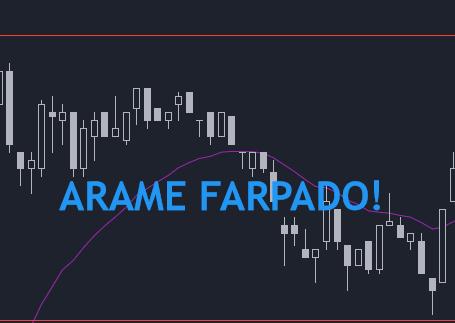 Arame Farpado no Day Trade